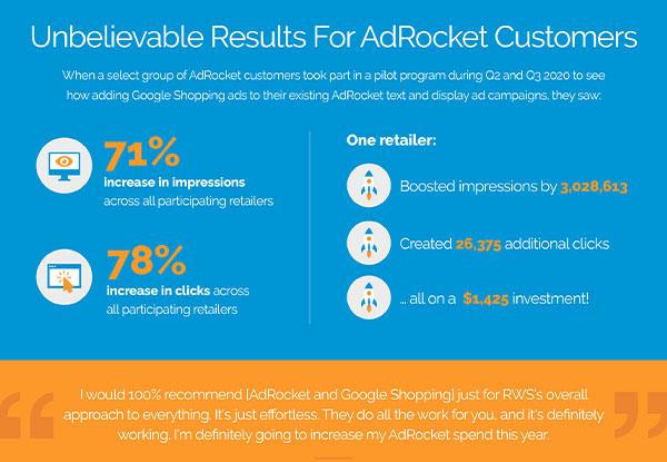 AdRocket Boost Google Ads